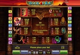 Book of Ra Deluxe Paytables
