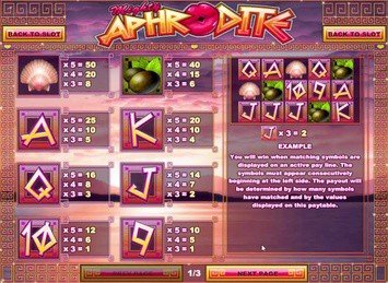 Mighty Aphrodite Paytable