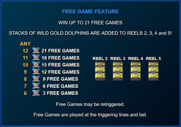 Dolphin Gold SlotFree Game Feature