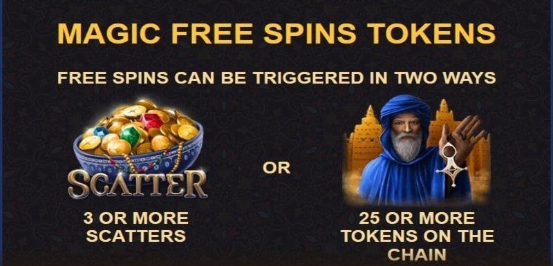 Magic of Sahara Slot Free Spins