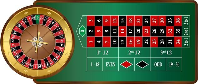 European Roulette Table